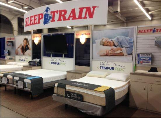 Sleep Train Mattress Centers Survey